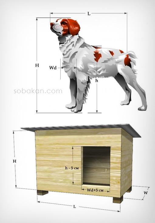 Конура для собаки своими руками видео фото 127